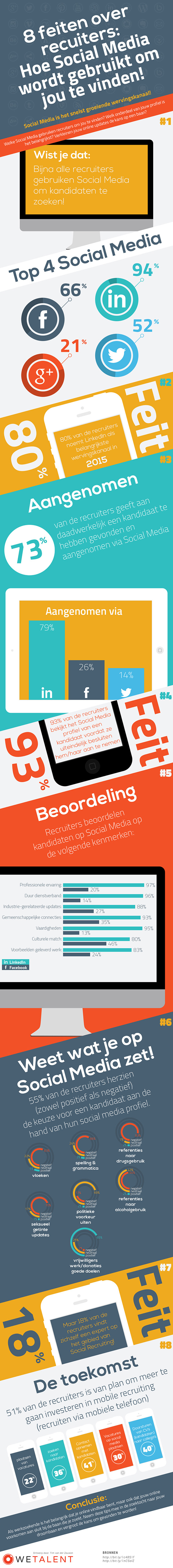 8 feiten over recruiters