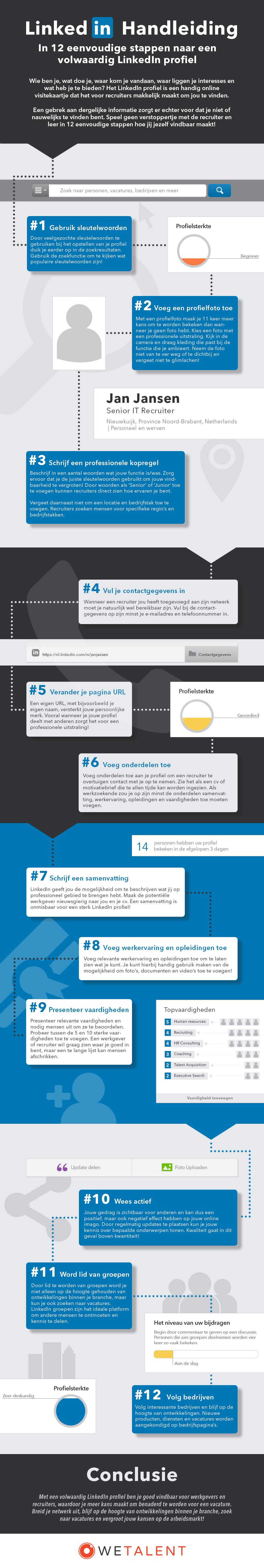 LinkedIn handleiding: In 12 eenvoudige stappen naar een volwaardig profiel