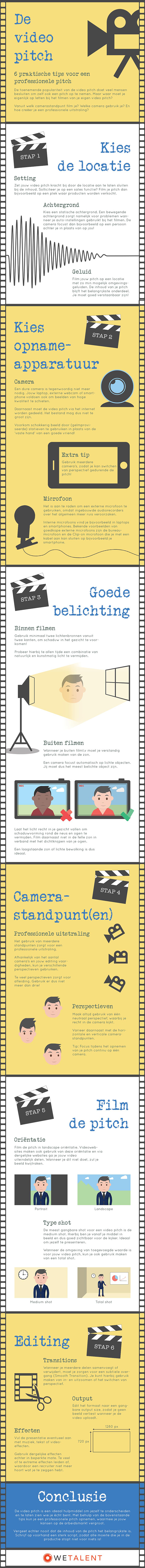Maak in 6 stappen een professionele video pitch - infographic