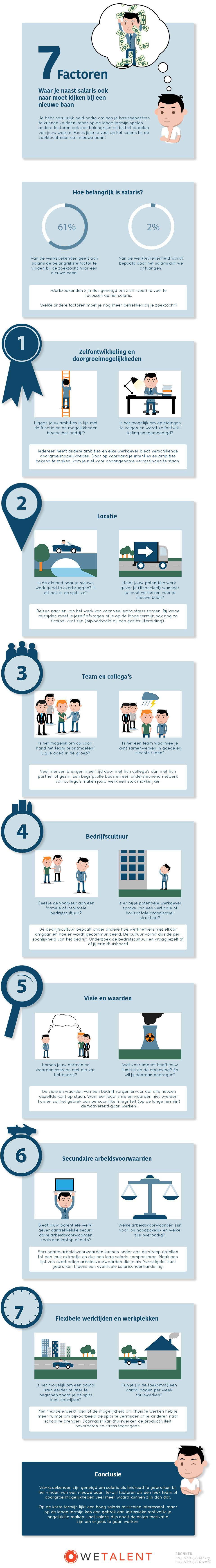 7 factoren waar je naast salaris ook naar moet kijken infographic