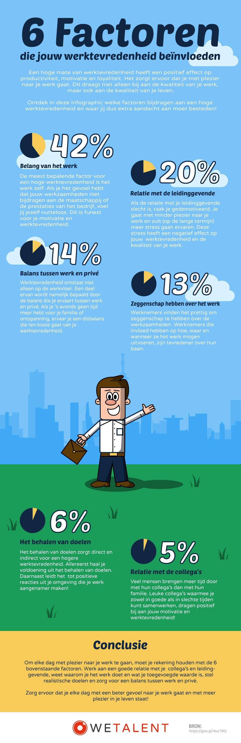 6 factoren die jouw werktevredenheid beïnvloeden - INFOGRAPHIC