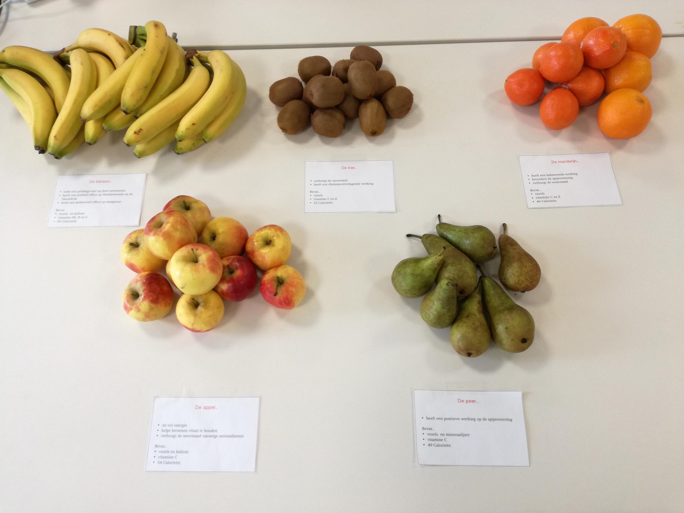 Fruit Op Kantoor : Goed voornemen fruit bestellen voor thuis en kantoor vers