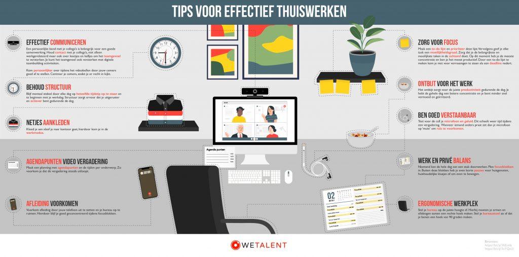 6 tips voor effectief thuiswerken